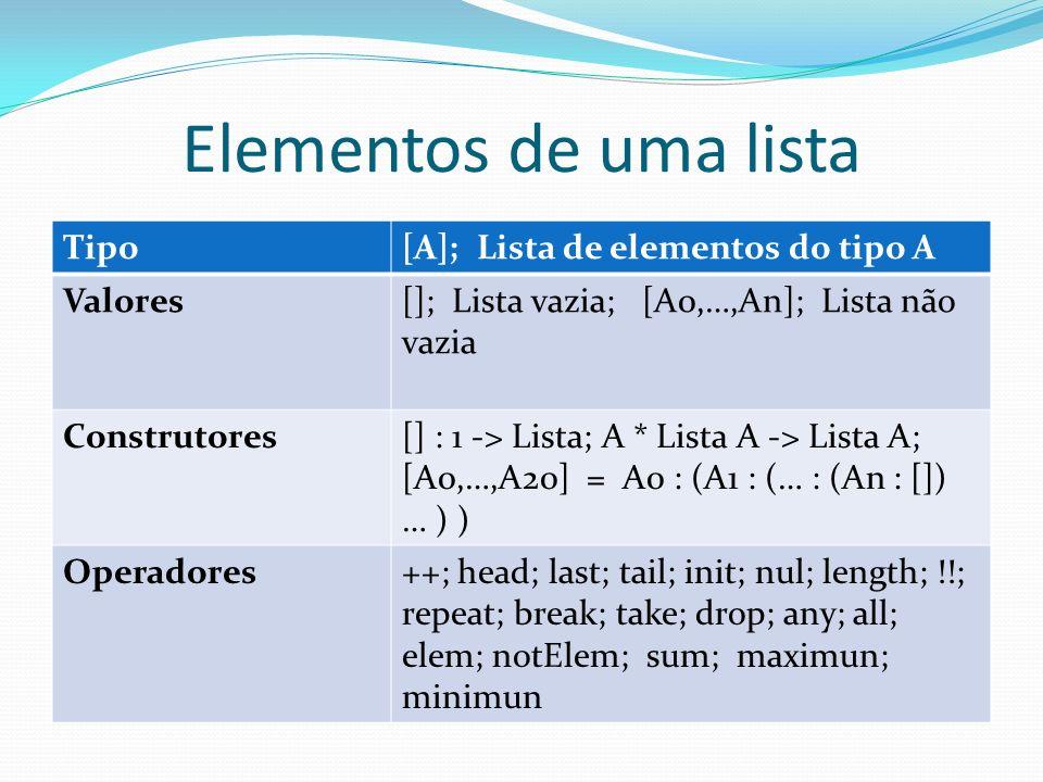 Elementos de uma lista Tipo [A]; Lista de elementos do tipo A Valores